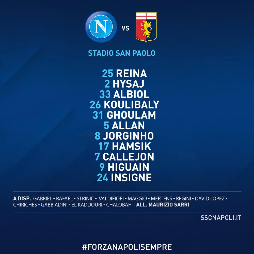 Napoli-Genoa, le formazioni ufficiali: Sarri si affida ancora ai titolarissimi