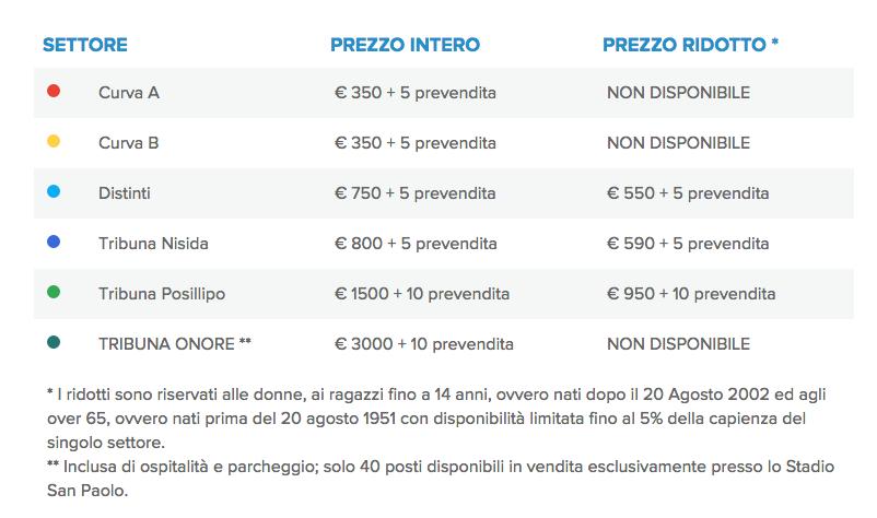 Campagna Abbonamenti Napoli 2016-2017: Modalità Acquisto Tessera