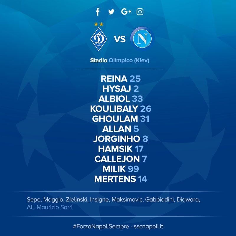 Dinamo Kiev-Napoli, le formazioni ufficiali: Hysai a destra, Milik e Mertens titolari