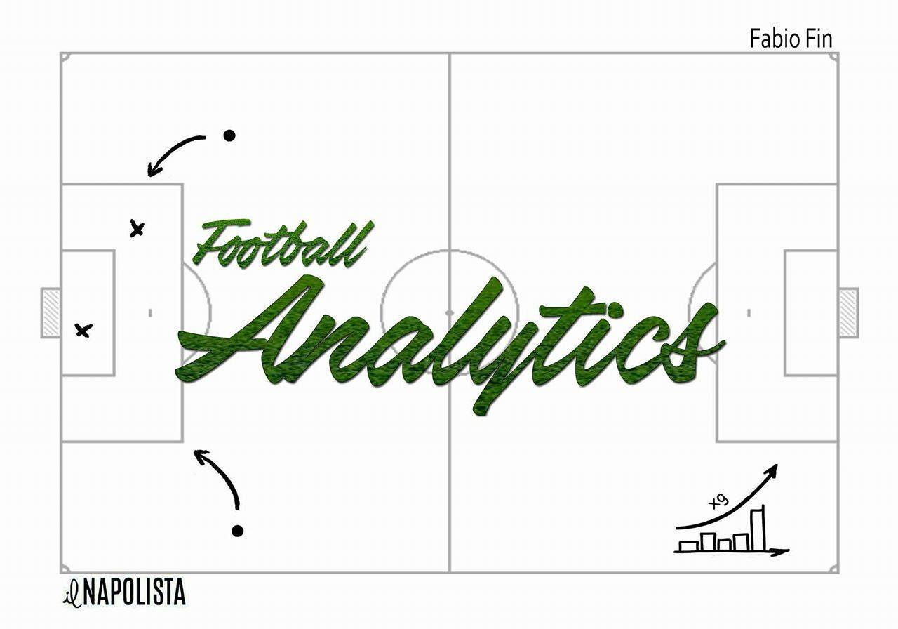 Football Analytics – Una partita da 2-0 finita pari, è il solito Napoli con problemi difensivi