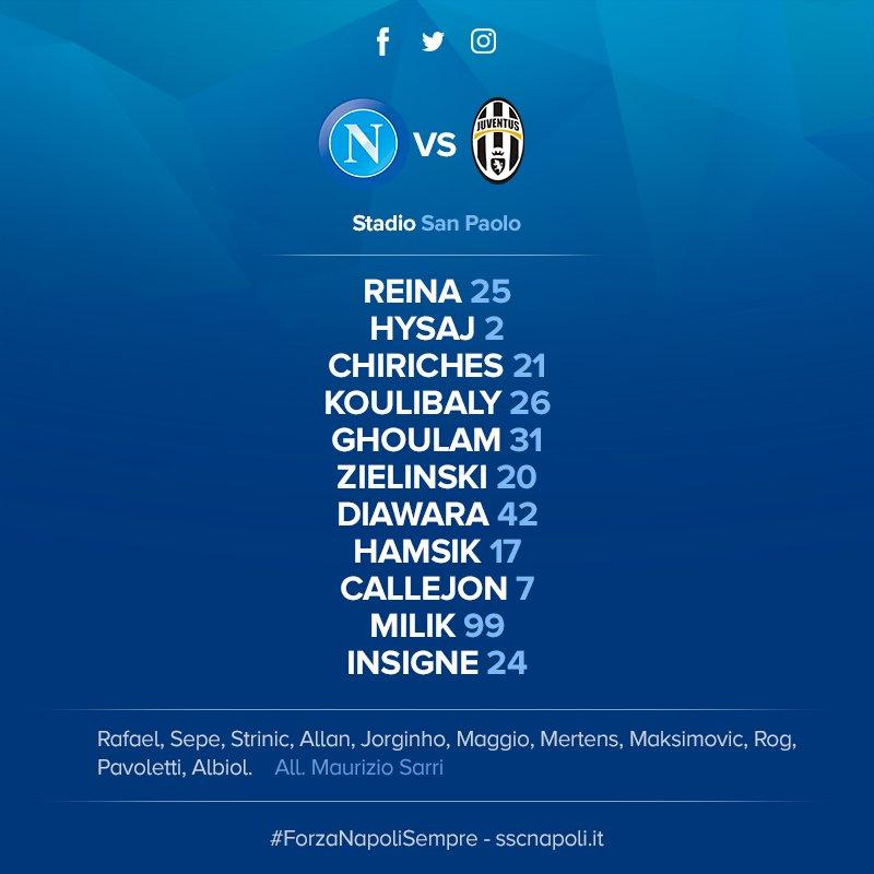 Napoli-Juventus, le formazioni ufficiali: Milik con Insigne e Callejon, Chiriches per Albiol