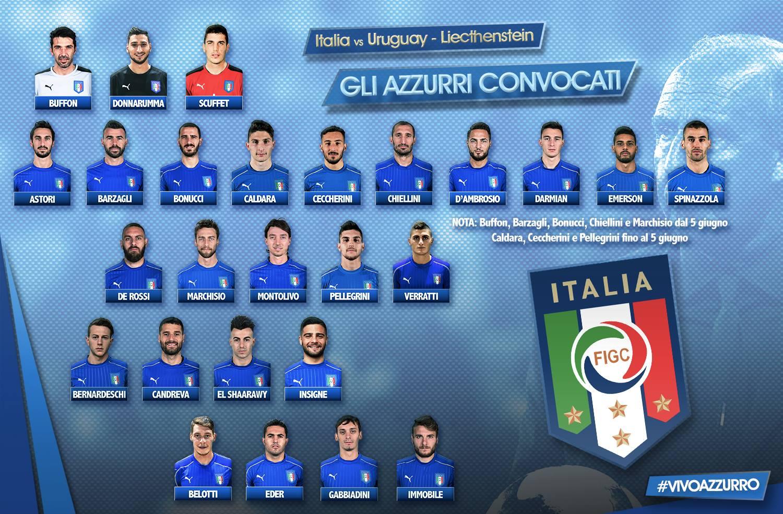 Italia, i convocati per Uruguay e Liechtenstein: tornano El Shaarawy e Montolivo