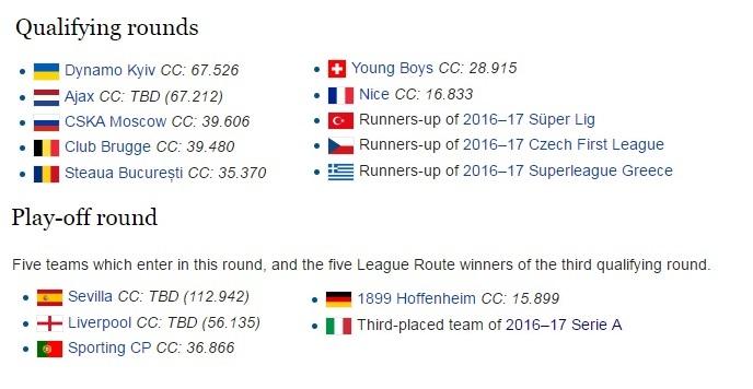 Preliminari Champions, sollievo Napoli. Delineate le classifiche, le avversarie sono alla portata