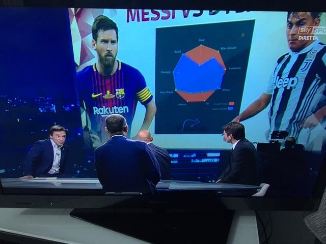 """A Sky c'è il dibattito """"è meglio Messi o Dybala""""? E sembrano sobri. Sembrano"""