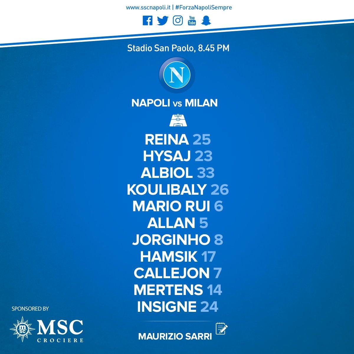 Napoli-Milan, le formazioni ufficiali: Sarri conferma i titolarissimi e Mario Rui