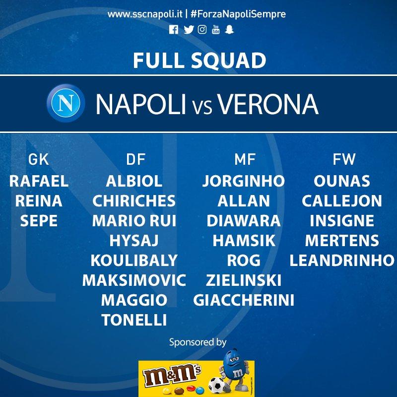Napoli-Verona, i convocati di Sarri: il ritorno di Tonelli e Giaccherini