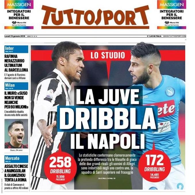 Il fantastico mondo di Tuttosport: «La Juventus dribbla più del Napoli, bianconeri più europei»