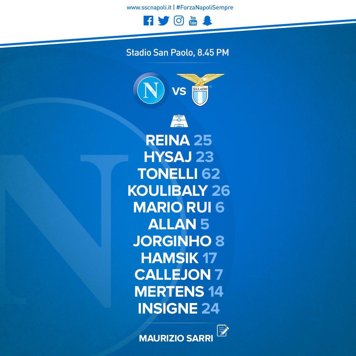 Napoli-Lazio, le formazioni: out Albiol e Chiriches, gioca Tonelli