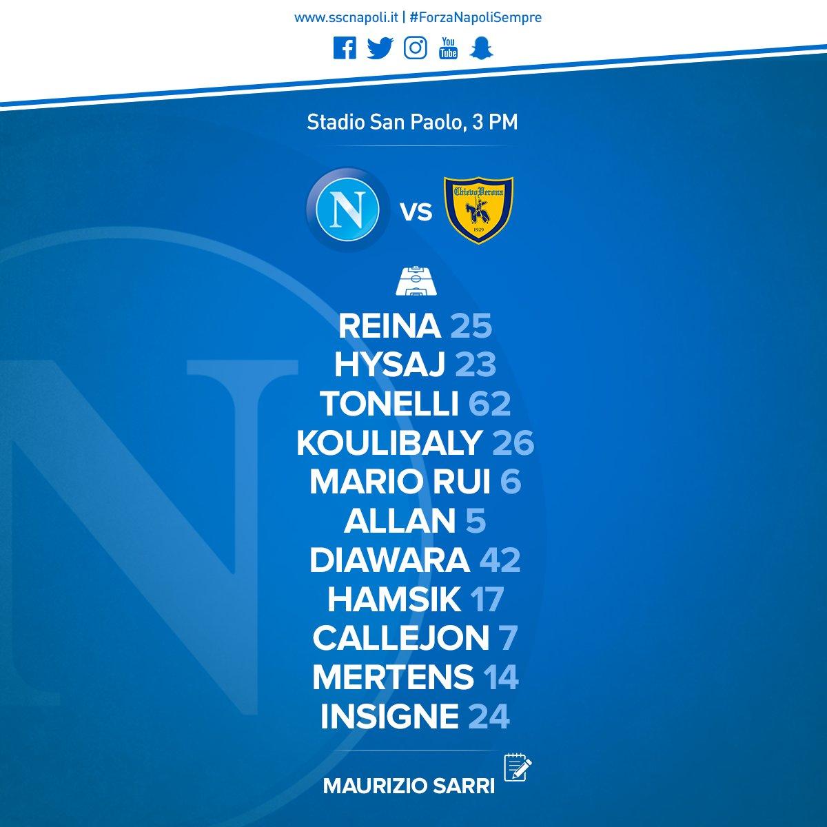 Napoli-Chievo, le formazioni ufficiali: la sorpresa è Lorenzo Tonelli