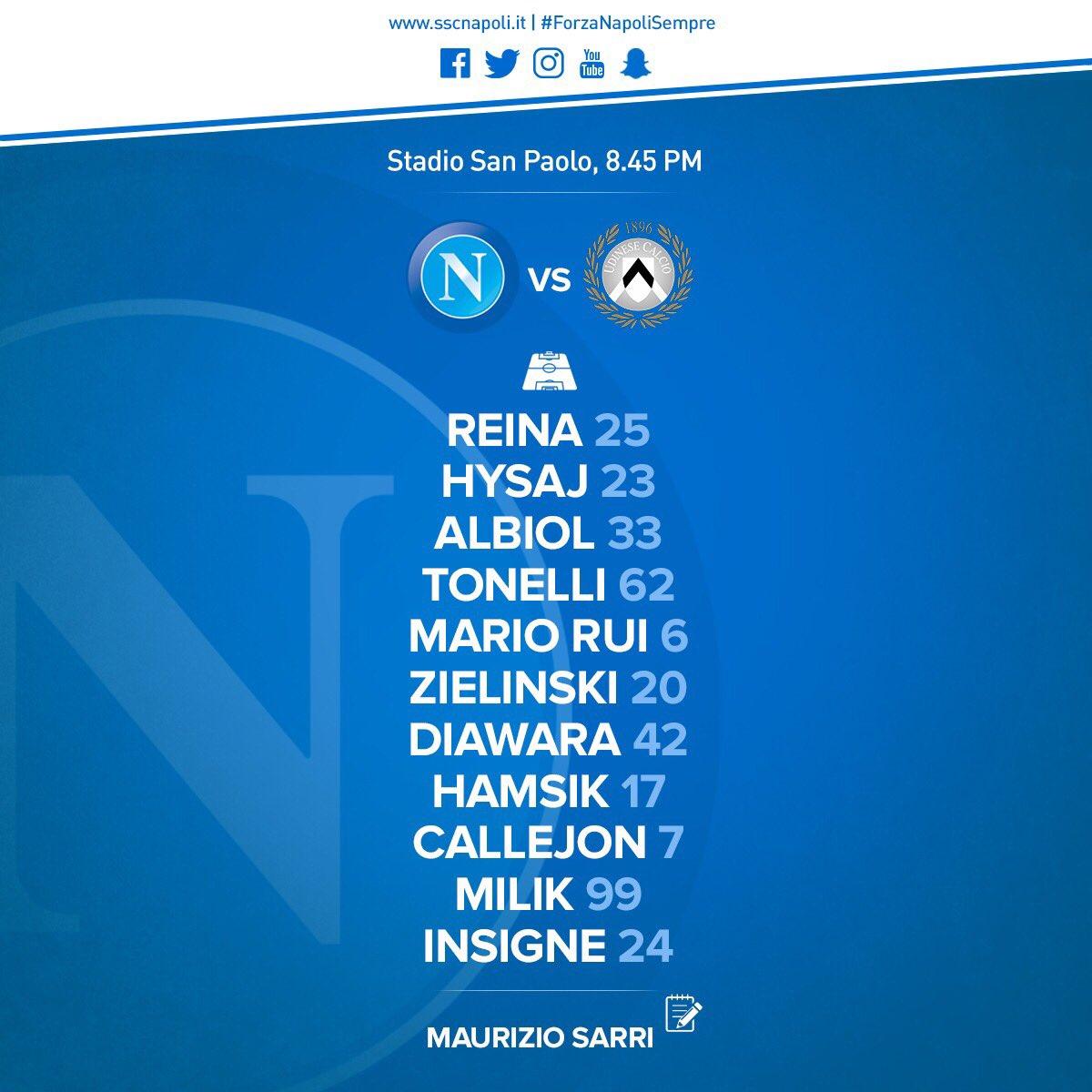 Napoli-Udinese, le formazioni ufficiali: Zielinski e Milik in campo, con Tonelli e Diawara