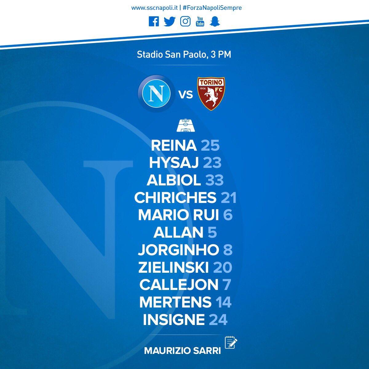 Napoli-Torino, le formazioni ufficiali: Hamsik in panchina, Mertens centravanti