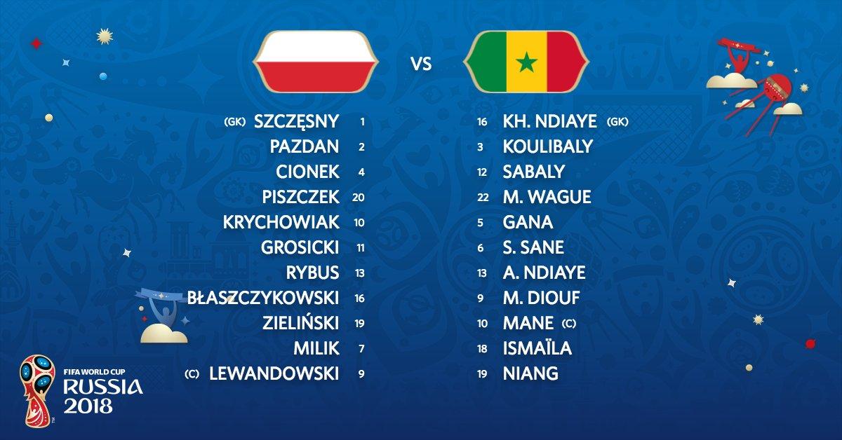 Polonia-Senegal: Zielinski, Milik e Koulibaly in campo dal primo minuto