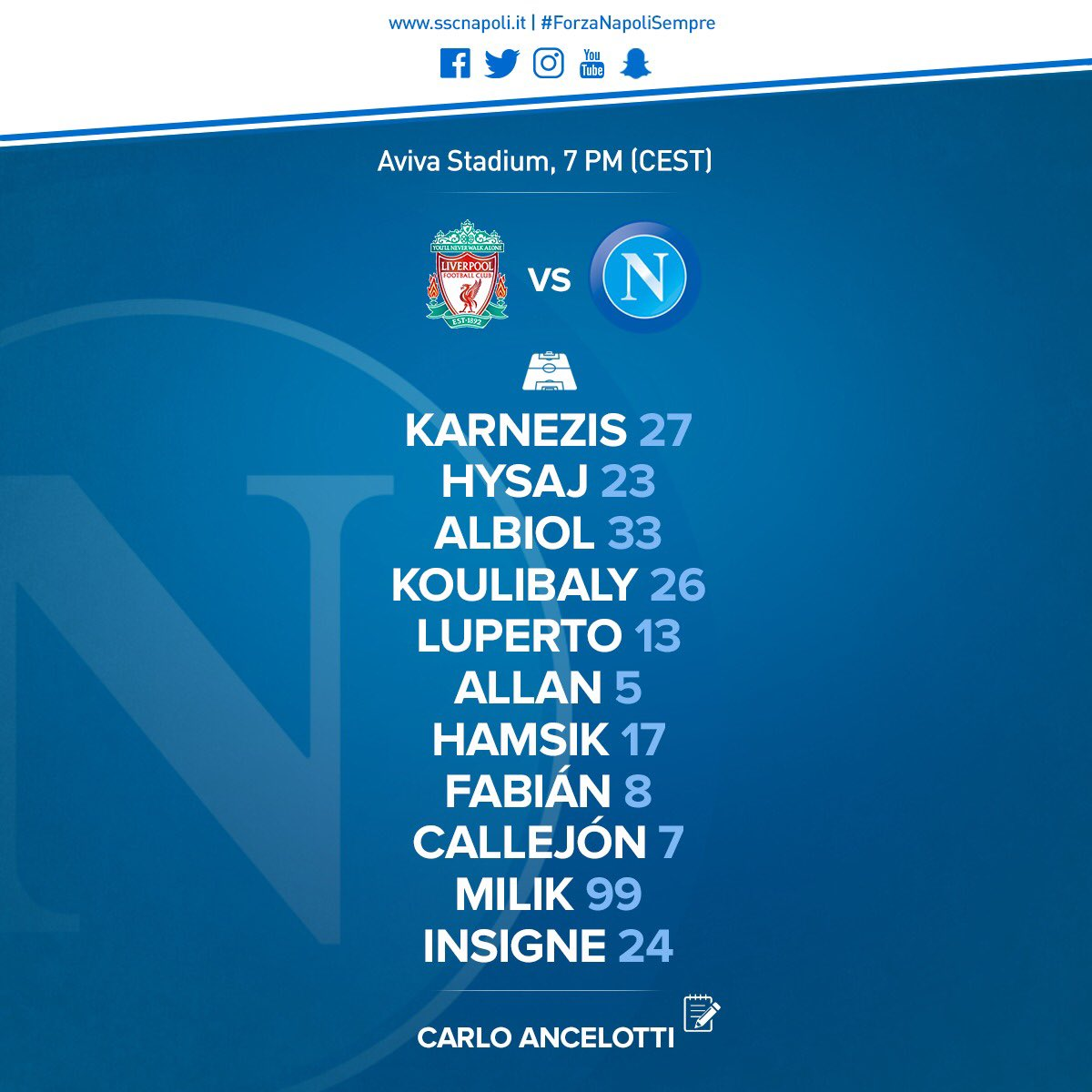 Liverpool-Napoli, le formazioni ufficiali: Klopp con i big three, Ancelotti sceglie Callejon e Milik