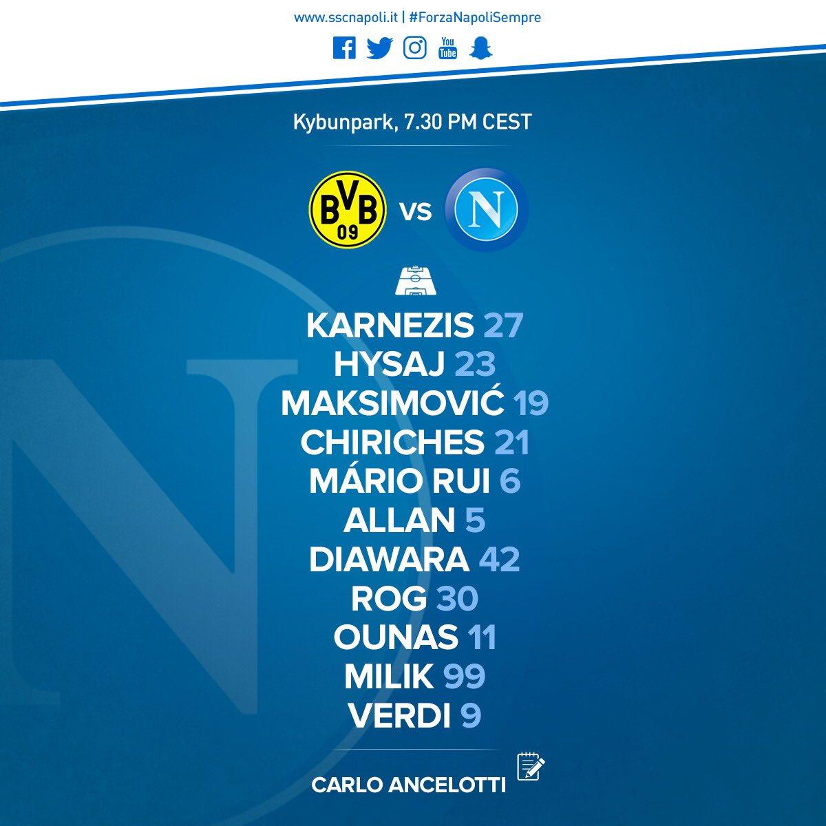 Borussia Dortmund-Napoli, la formazione ufficiale: Ancelotti a sorpresa, dentro Rog, Ounas e Verdi