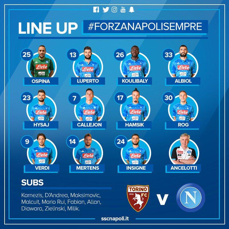 Torino-Napoli, le formazioni ufficiali: Luperto, Rog e Verdi dal primo minuto