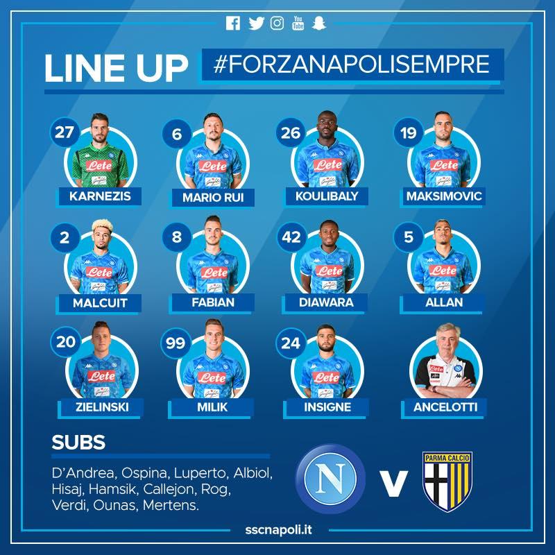 Napoli-Parma: nove cambi per Ancelotti, Malcuit, Diawara e Fabian dall'inizio. Gervinho in panchina