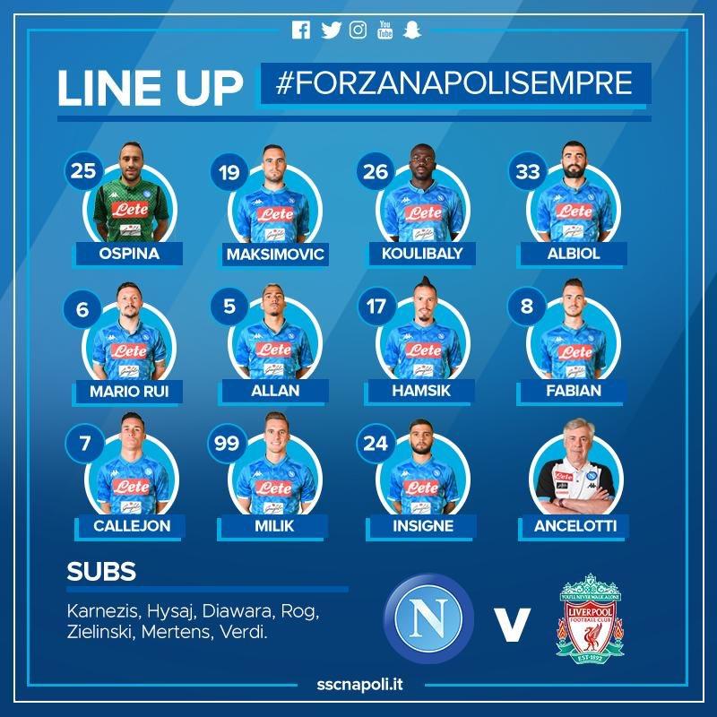 Napoli-Liverpool, le formazioni ufficiali: sorpresa Maksimovic, Hamsik con Fabian Ruiz
