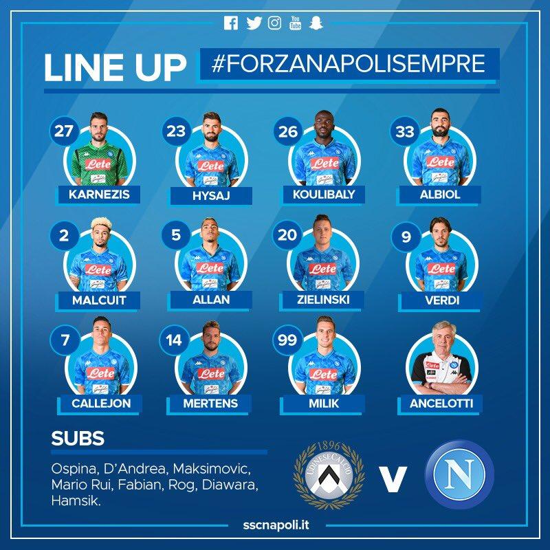Udinese-Napoli, le formazioni ufficiali: Karnezis in porta, Zielinski a centrocampo