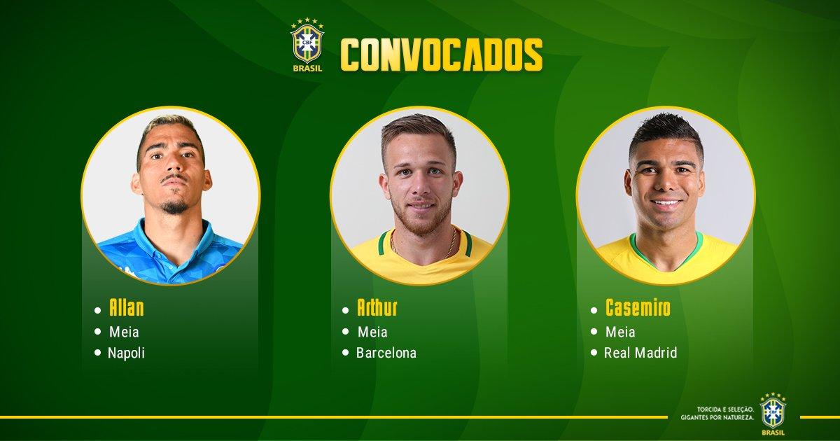 Allan convocato dal Brasile, giusto premio per il calciatore del Napoli