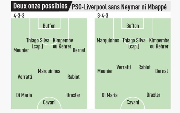 Psg |  Mbappé soprattutto e Neymar sono meno gravi del previsto