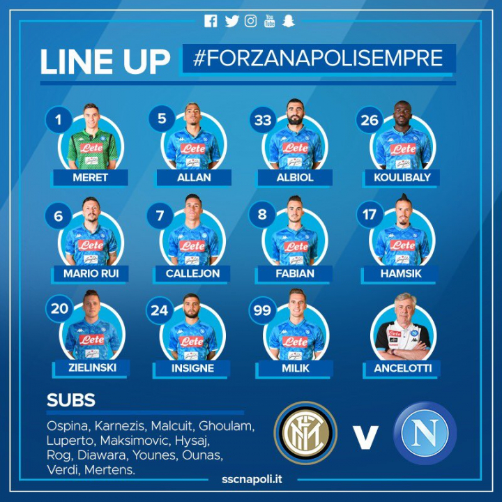 Inter-Napoli, le formazioni: Allan (o Callejon) terzino destro