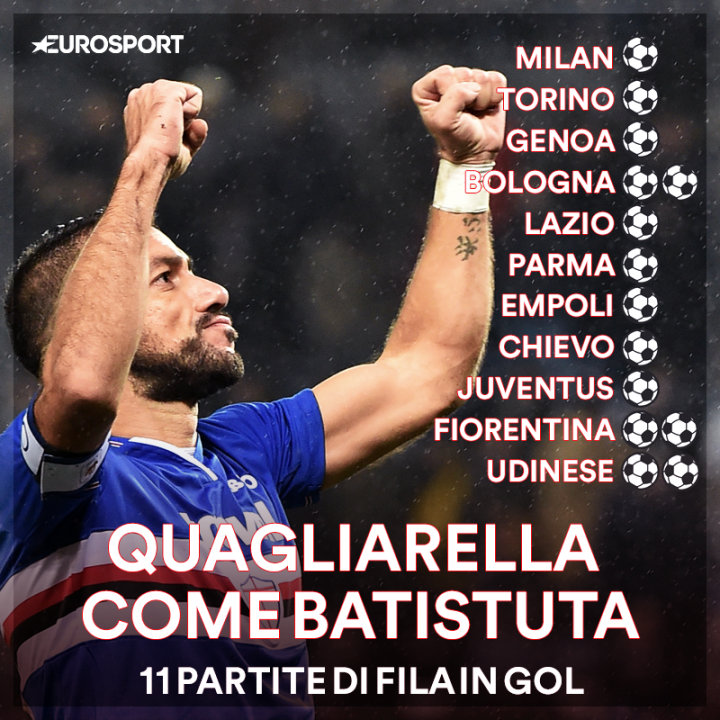Il Genoa omaggia Quagliarella: «Orgogliosi di avere un rivale forte come te»