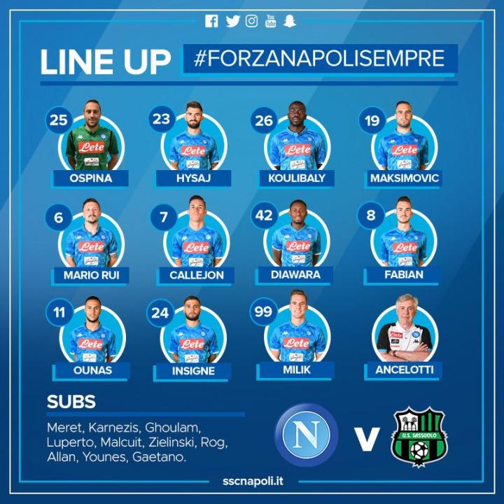 Napoli-Sassuolo, formazioni: giocano Ospina, Mario Rui e Ounas