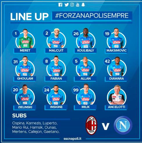 Milan-Napoli, formazioni: out Hamsik e Callejon, gioca Diawara
