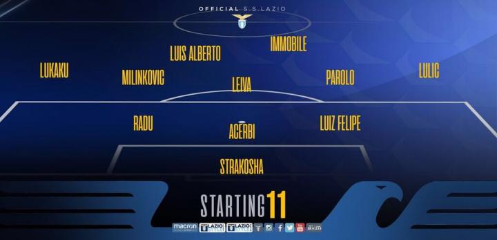 Napoli Lazio, formazioni: giocano Malcuit e Maksimovic