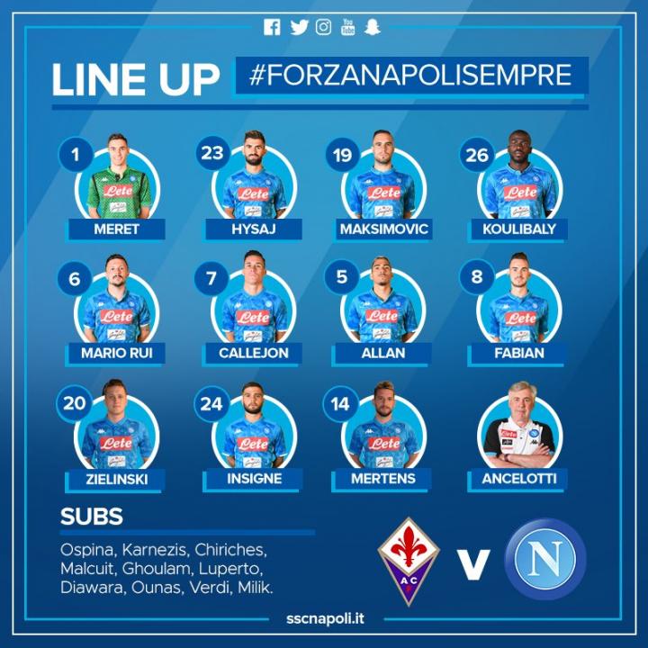 Fiorentina-Napoli, formazioni: giocano Mertens, Hysaj, Maksimovic