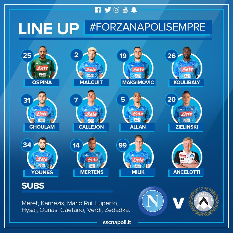 Napoli-Udinese: Younes dal primo minuto, gioca Ospina. Fabian out