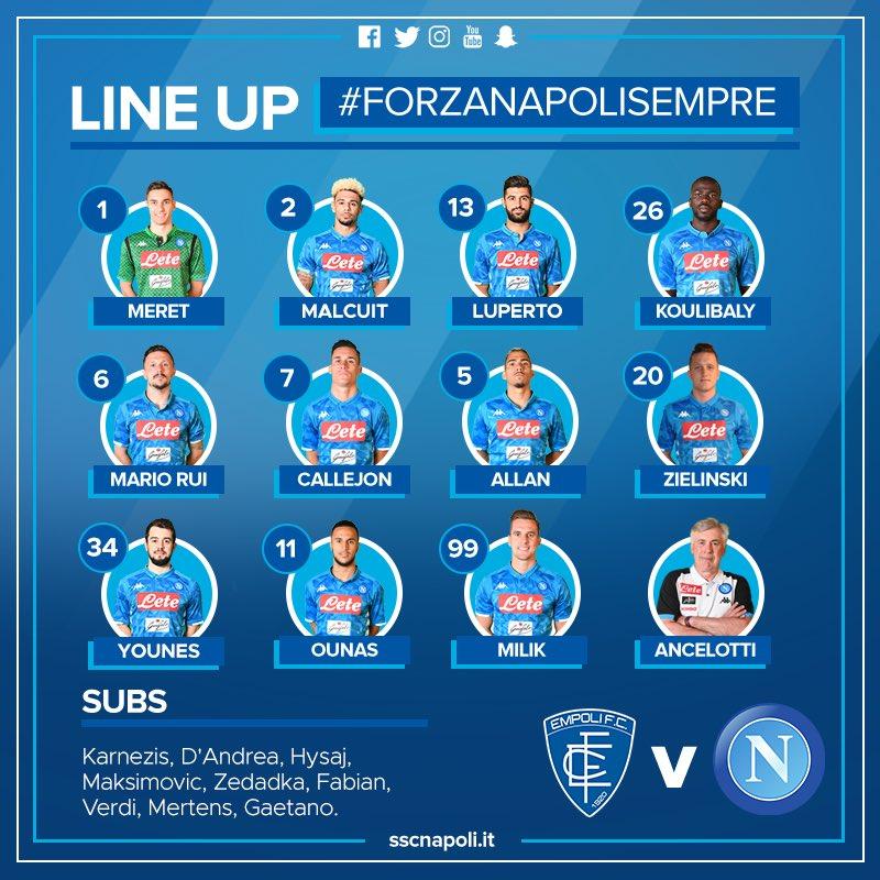 Empoli-Napoli, formazioni: giocano Luperto, Younes e Ounas (in coppia con Milik)