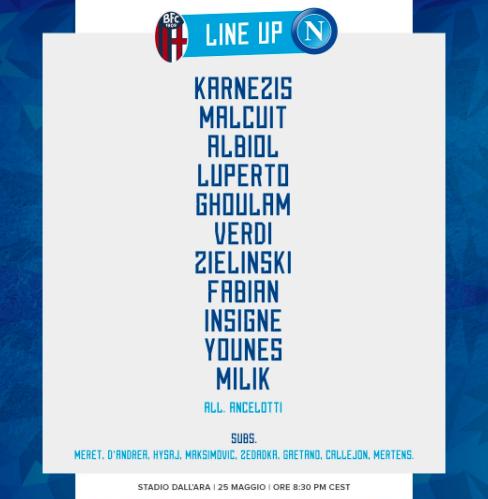 Bologna-Napoli, giocano Karnezis, Luperto, Verdi, Younes