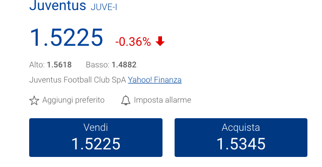 Dopo l'annuncio di Sarri alla Juve il titolo registra -0,36% in Borsa