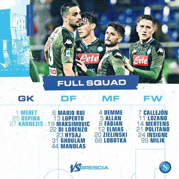 Brescia-Napoli, non convocati Koulibaly e Llorente