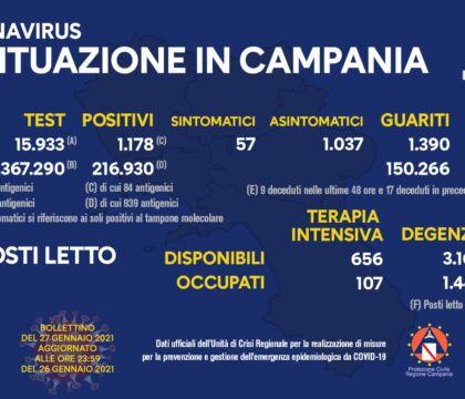Bollettino Campania oggi: contagi, morti e guariti lunedì 25 ottobre