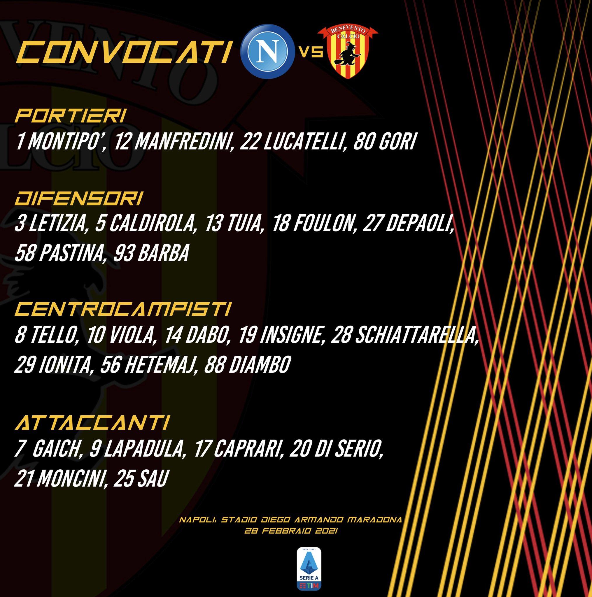 Napoli-Benevento, i convocati di Inzaghi: non ci sono Glik, Improta e Iago Falque